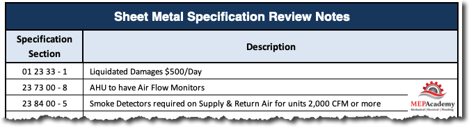 SM Specification Review Notes