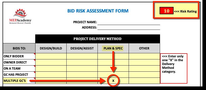 Bid Risk Delivery Method