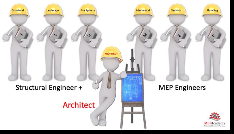Building Design Team