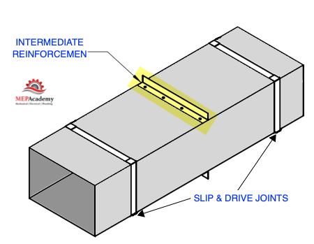 Duct Reinforcement 2-Sided
