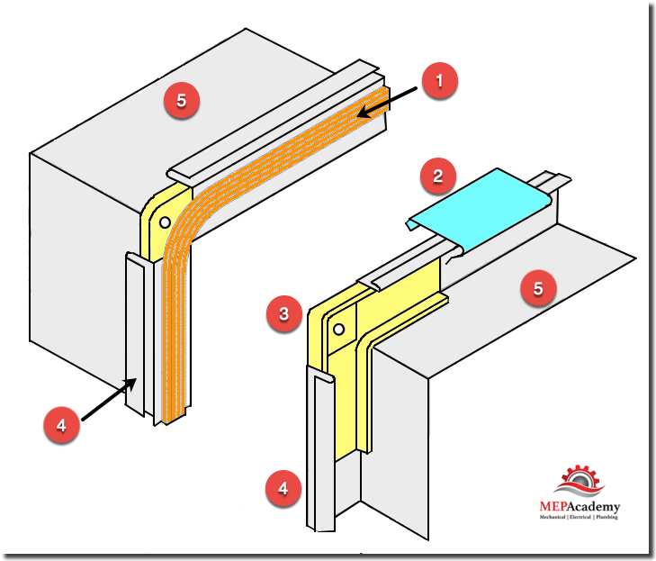Duct Joint Assembly
