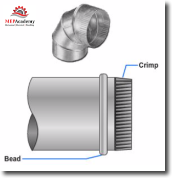 Round Crimped Joint
