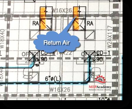 Return Air Systems
