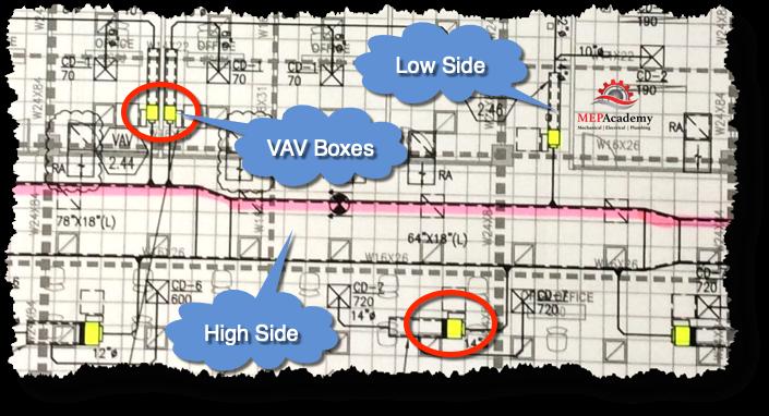 VAV High Side Example