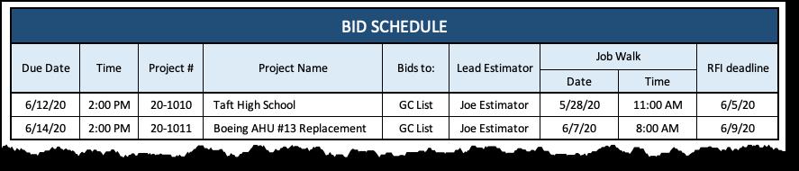 Estimating Bid Schedule