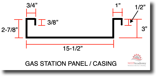 Gas Station Panel Section