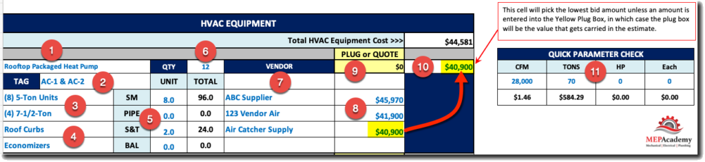 HVAC Equipment Spreadsheet