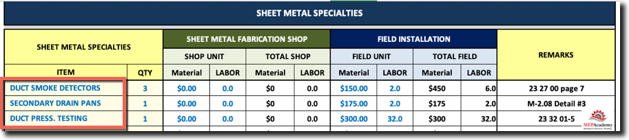 Sheet Metal Specialties