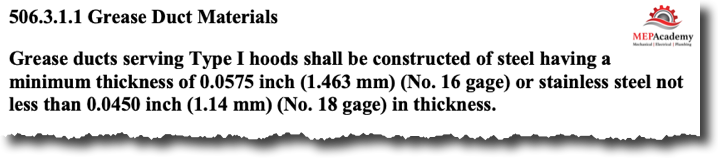 IMC Grease Duct Requirements