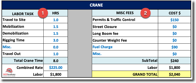Crane Rental Worksheet