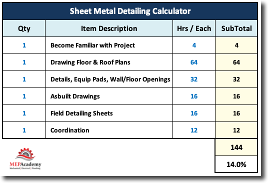 MEPAcademy Sheet Metal Detailing Calculator