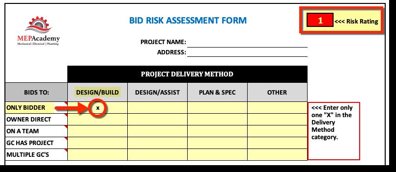 Bid Risk Assessment Form