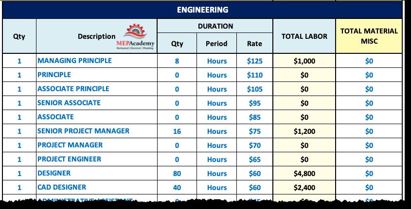Engineering Cost