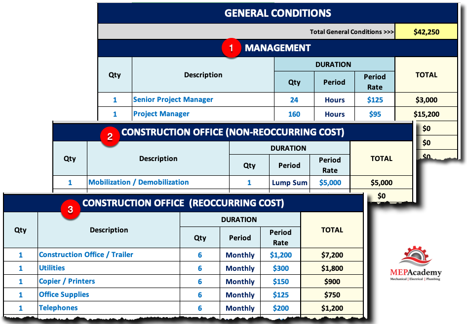 General Conditions in Estimate