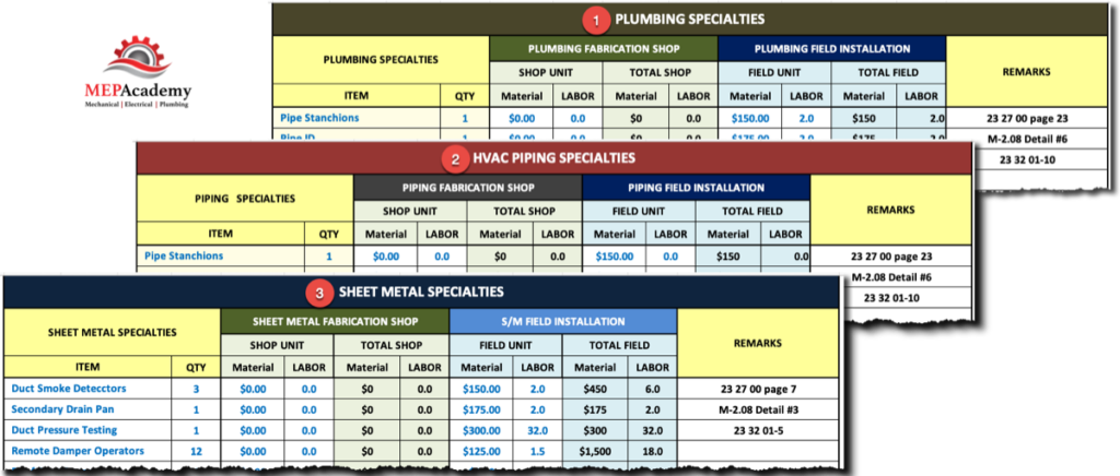 Specialty Sheet In Estimating Spreadsheet