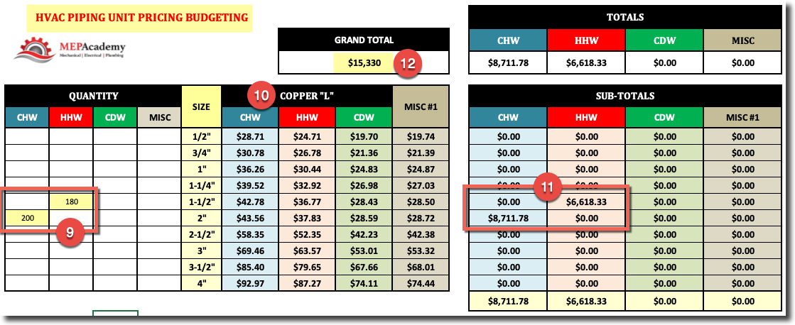 Piping Unit Pricing Calculator Summary Page