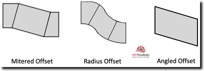 Offsets - Ogee's