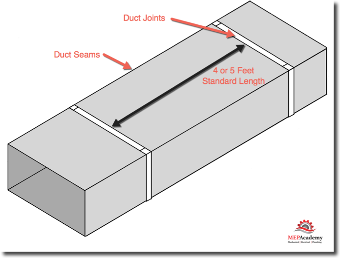 Sheet Metal Duct Joints and Seams