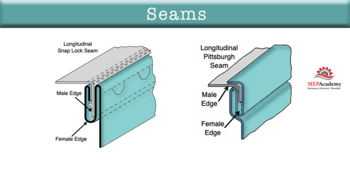Sheet Metal Seams