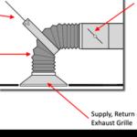 air-distribution-detail
