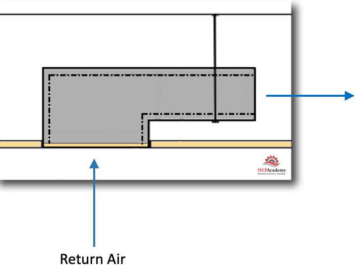 Return Air Sound Boot