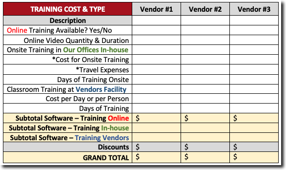 Estimating Software Training Cost
