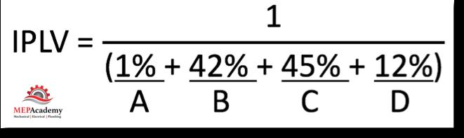 IPLV - Integrated Part Load Value