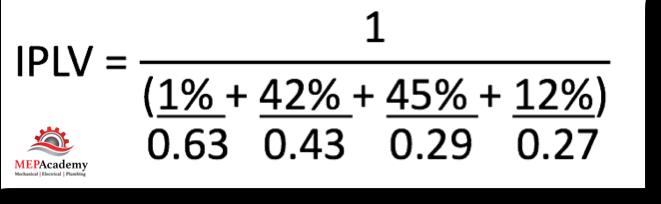 Chiller IPLV Formula