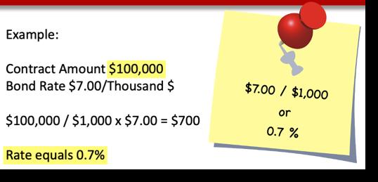 Bond Cost Calculation