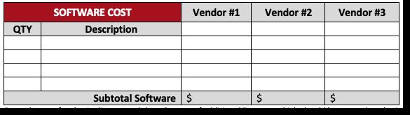 Estimating Software Cost Checklist