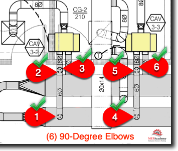 Answer to Question above on Double Duct Systems