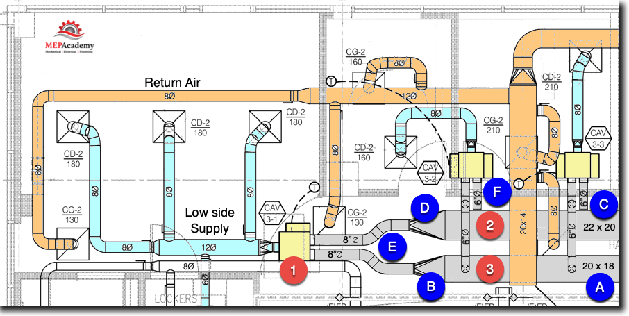 Double-Duct System