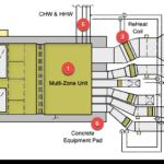 Multi-Zone_Unit