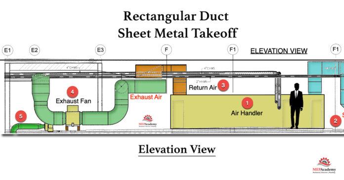 Rectangular Duct Sheet Metal Takeoff