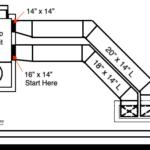 Test-2-Rooftop-Unit