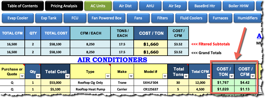 Air Conditioners price per ton and price per square feet historical equipment pricing database