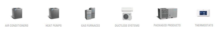 daikin-AC unit models