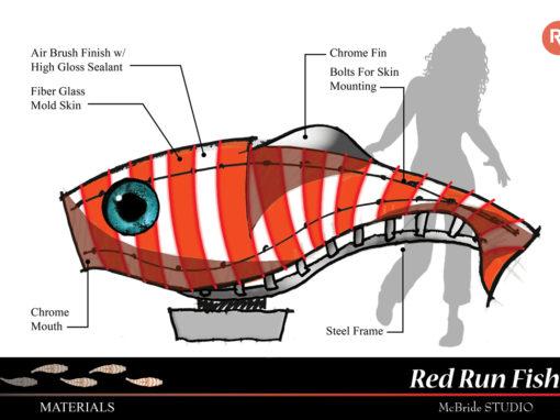 Red Run Fish