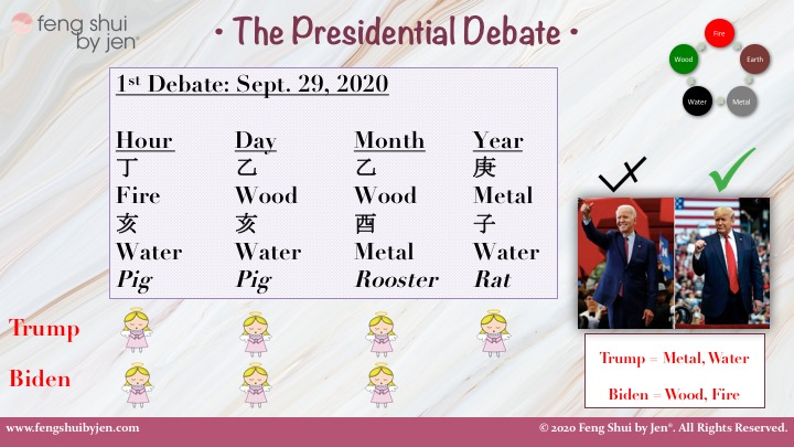 BaZi Talk™: The First U.S. Presidential Debate