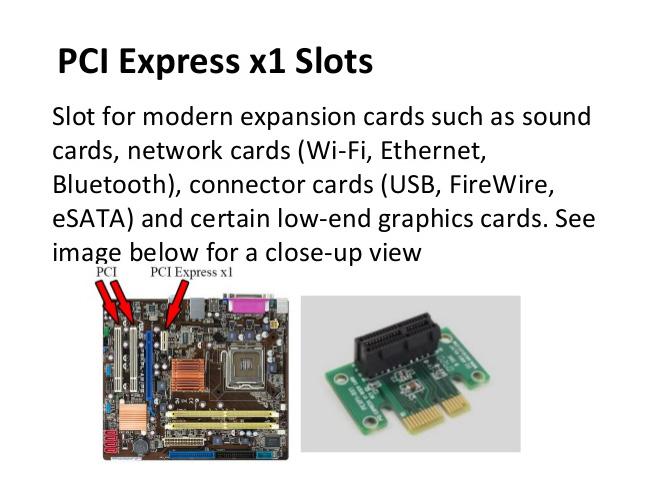 Slot pci express x1