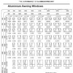 Aluminium Awning Window Size Chart