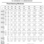 Aluminium Fixed Window Size Chart