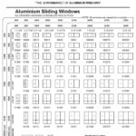 Aluminium Sliding Window Size Chart