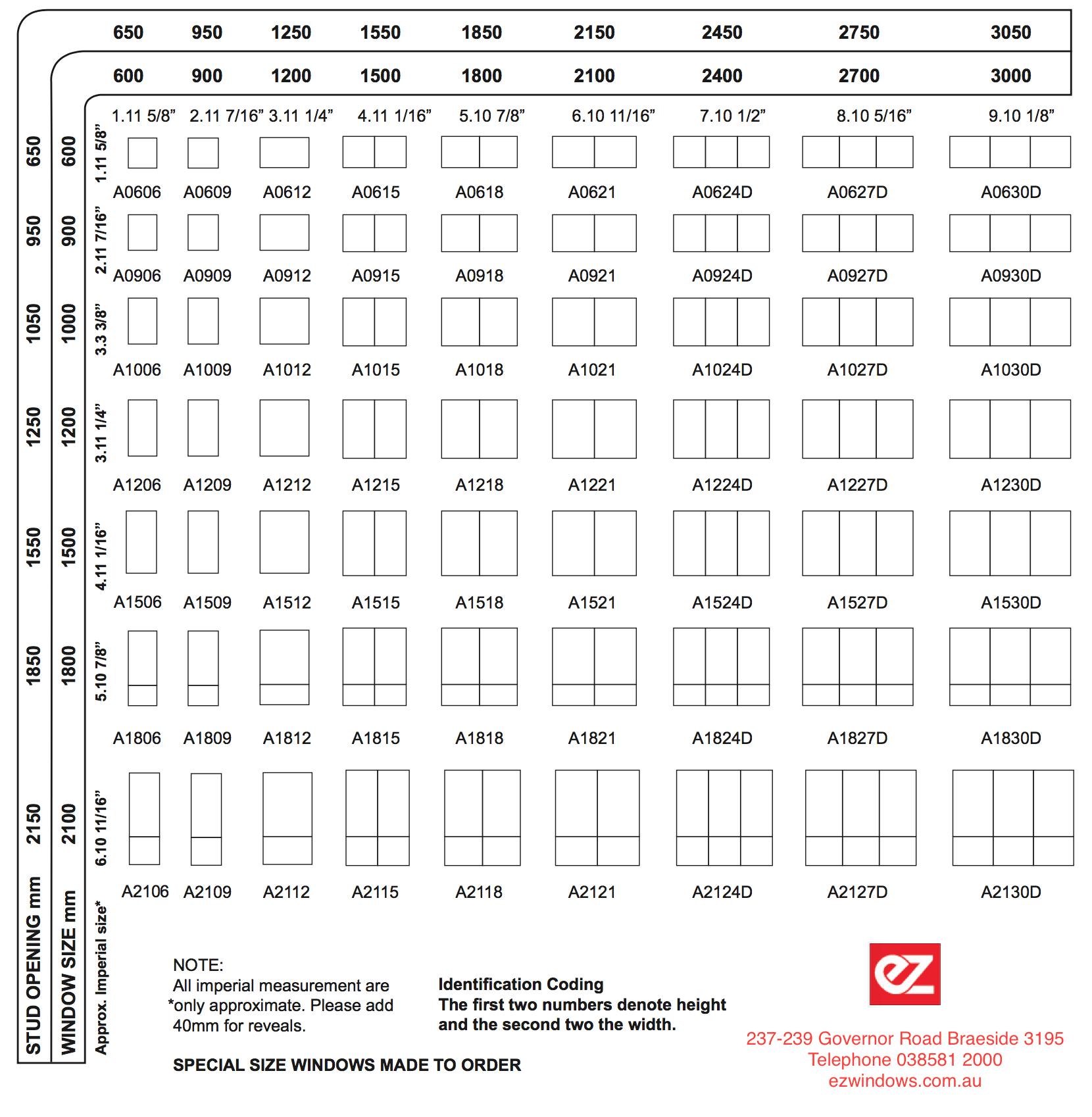 fixed window size chart