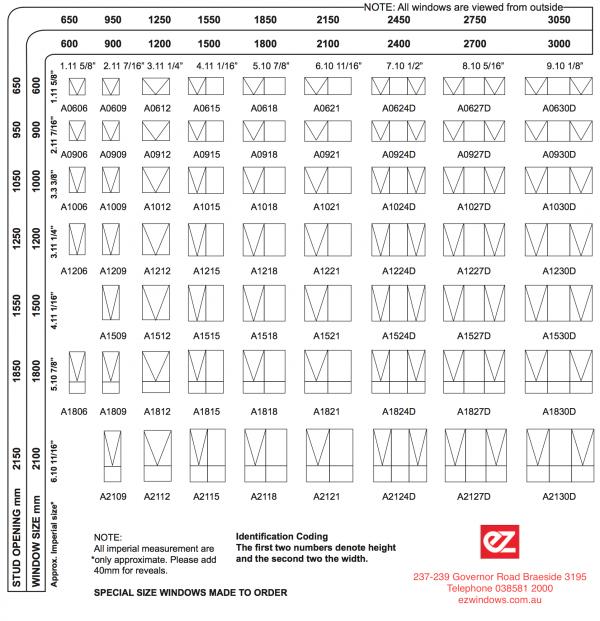 awning window size chart