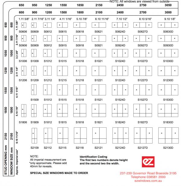 sliding window size chart
