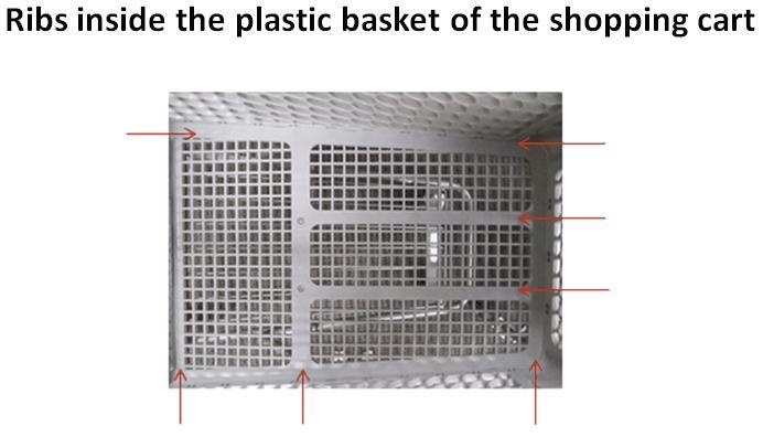 ribs inside plastic shopping cart