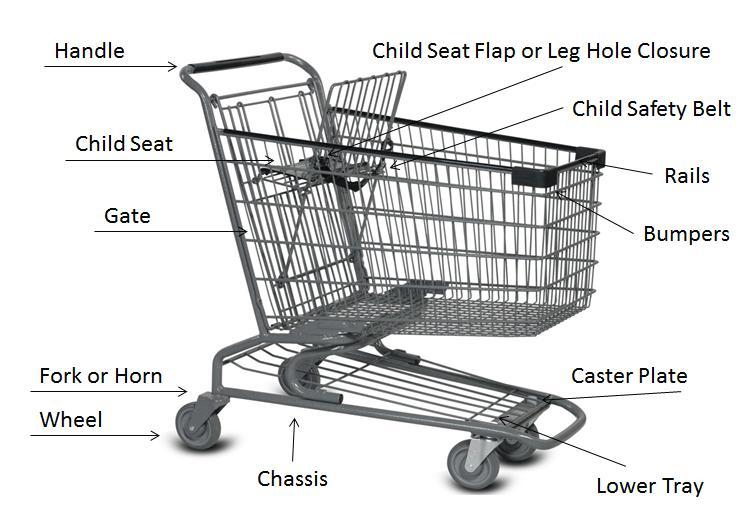 Standard Wire Shopping Cart