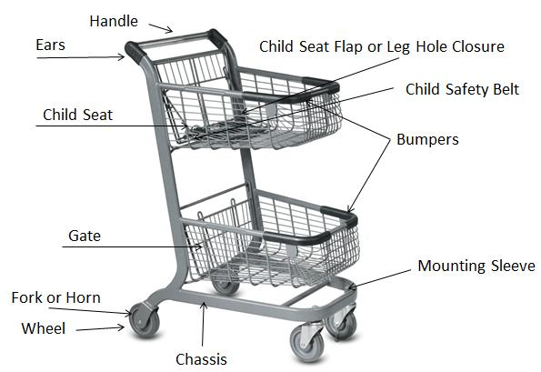 two-tier convenience shopping cart