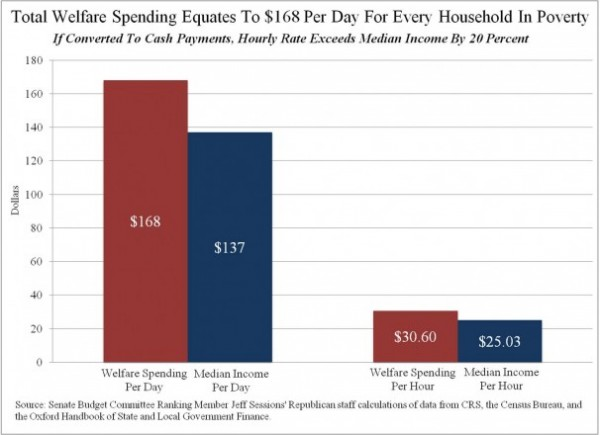 welfare_spending